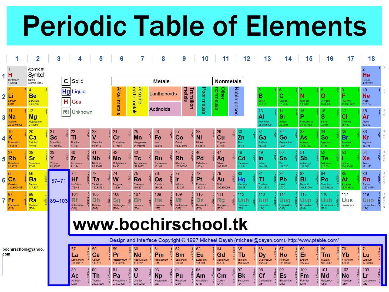 www.bochirschool.tk