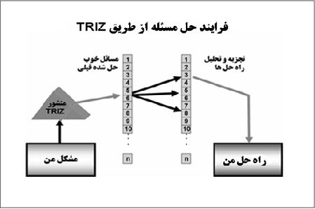 http://s2.picofile.com/file/7137393117/TRIZPIROMID.jpg