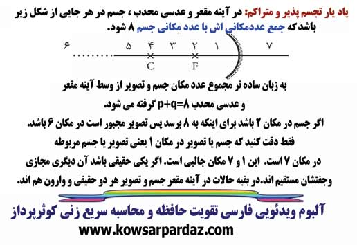 http://s2.picofile.com/file/7159236234/www_kowsarpardaz_com_phy01.jpg