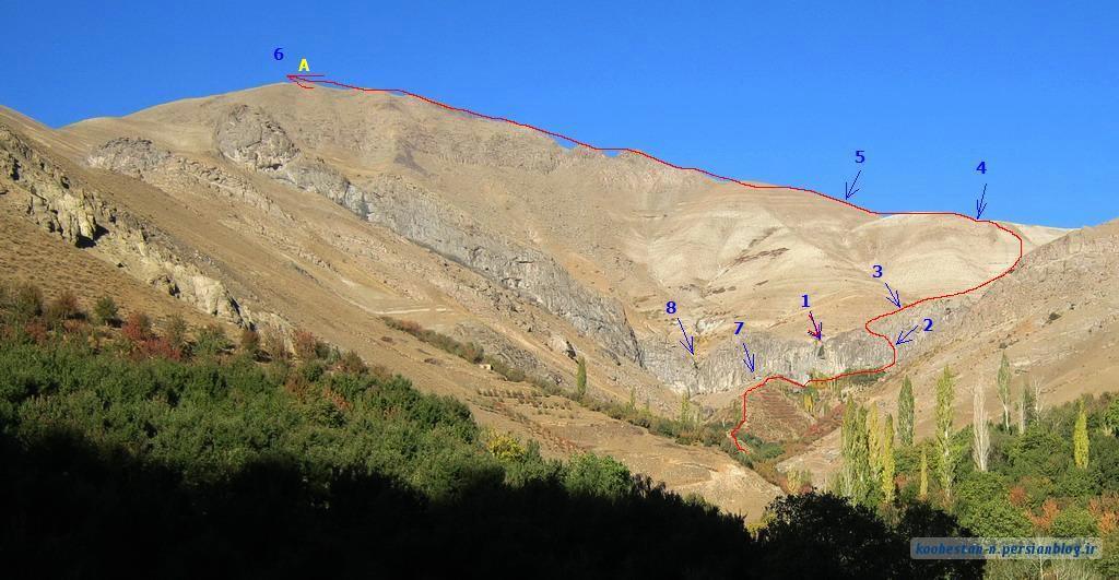 آبشار سنگان - قله پهنه سار