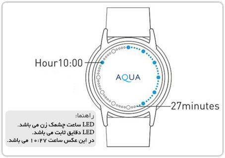 خرید ساعت تاچ اسکرین