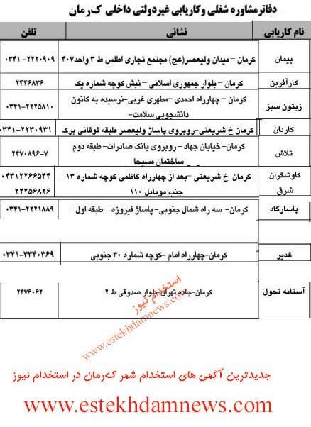 دفاتر کاریابی شهر کرمان +آدرس و شماره تلفن
