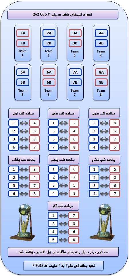 فوتبال ایران + مسابقات آنلاین فیفا ...