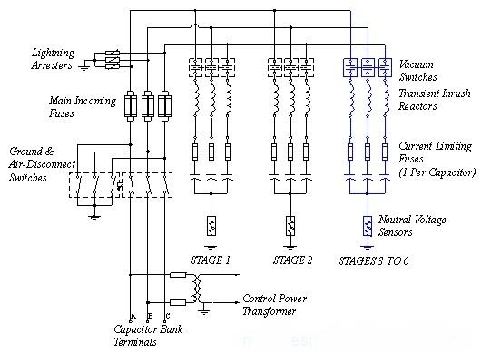 مهندسی شبکه های انتقال و توزیع برق