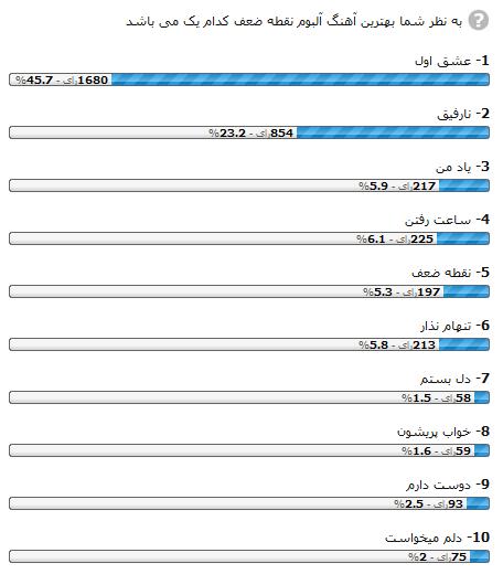 http://s2.picofile.com/file/7346041498/nazar_sanji_mehdi_ahmadvand.png
