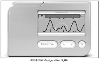 دستگاه بیوفیدبک StressEraser