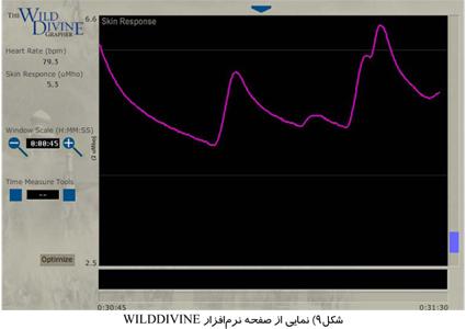 نمایی از صفحه نرم افزار Wild Divine