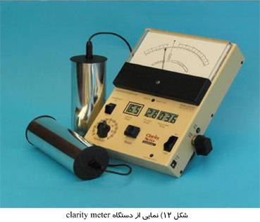نمایی از دستگاه Clarity Meter
