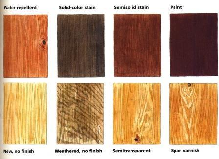 وبسایت جامع ساختمان ،سونا خشک سونای بخار - Semi-Gloss رنگ های نیمه ...((رنگ آمیزی با رنگ های مقاوم دربرابر عوامل مخرب در چوب )) یا ((روش ترموو  کردن)) کدام بهتر است