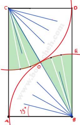 آموزش گرافیک