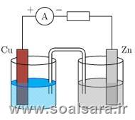 نمونه سوالات شیمی 2