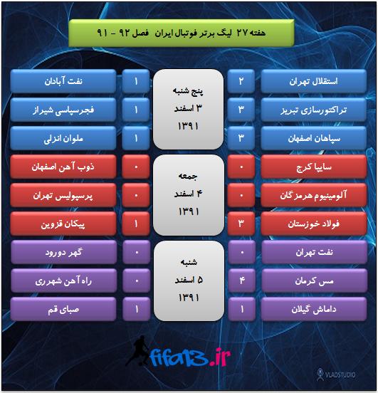 جدول لیگ برتر صبای قم