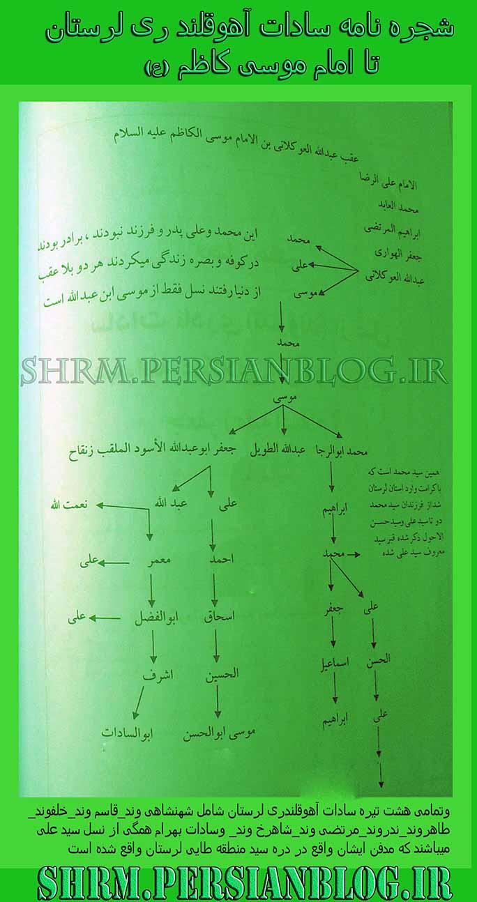 http://shrm.persianblog.ir