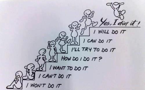 steps to success - گامهای موفقیت