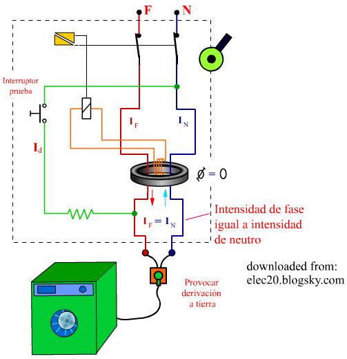 فایل اموزشی مدار محافظت در مقابل اتصال کوتاه