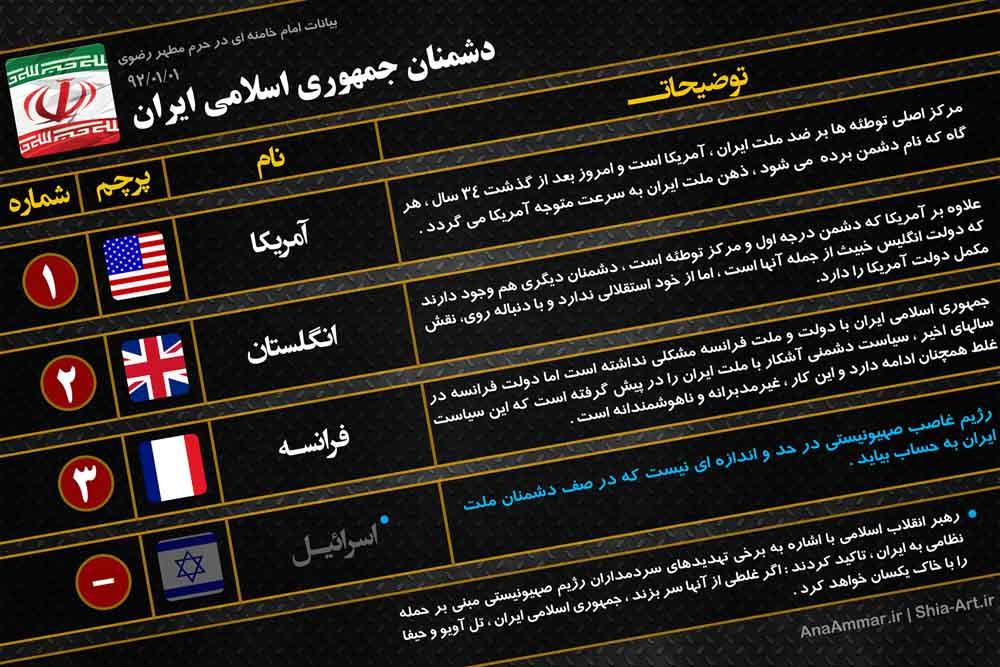 دشمنان جهموری اسلامی ایران