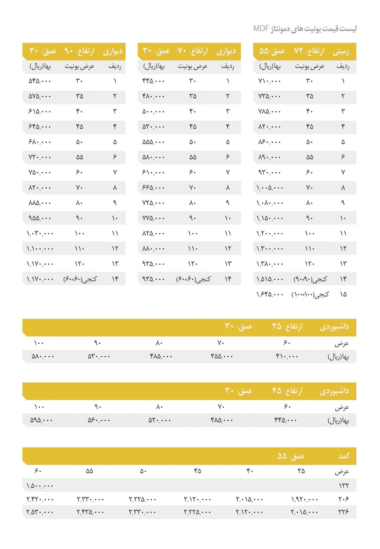 لیست قیمت ورق mdf