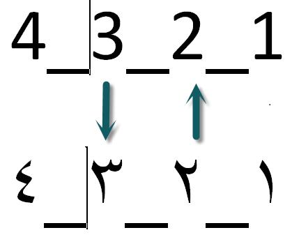 تبدیل اعداد انگلیسی به فارسی