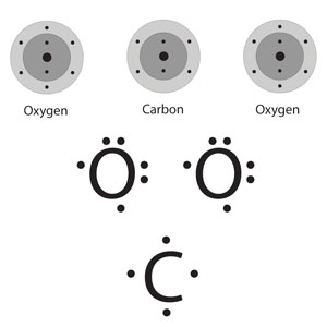 http://s2.picofile.com/file/7989330642/covalent_bonding_carbon_dioxide_1.jpg
