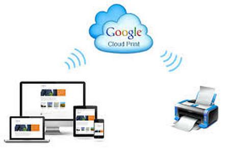 پرینتر سرور اینترنتی