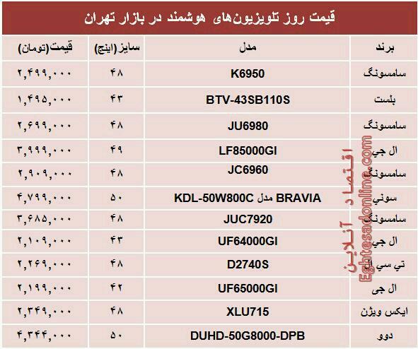 قیمت   تلویزیون هوشمند در تهران