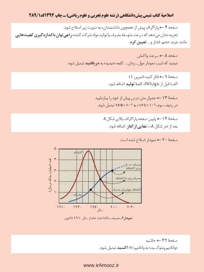 پیش بینی کنکور ریاضی 96 تغییرات کتاب شیمی پیش دانشگاهی ویژه کنکور 96