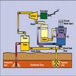 دانلود پایان نامه افزایش کارایی نیروگاه گازی توسط خنک سازی ورودی(fogging)