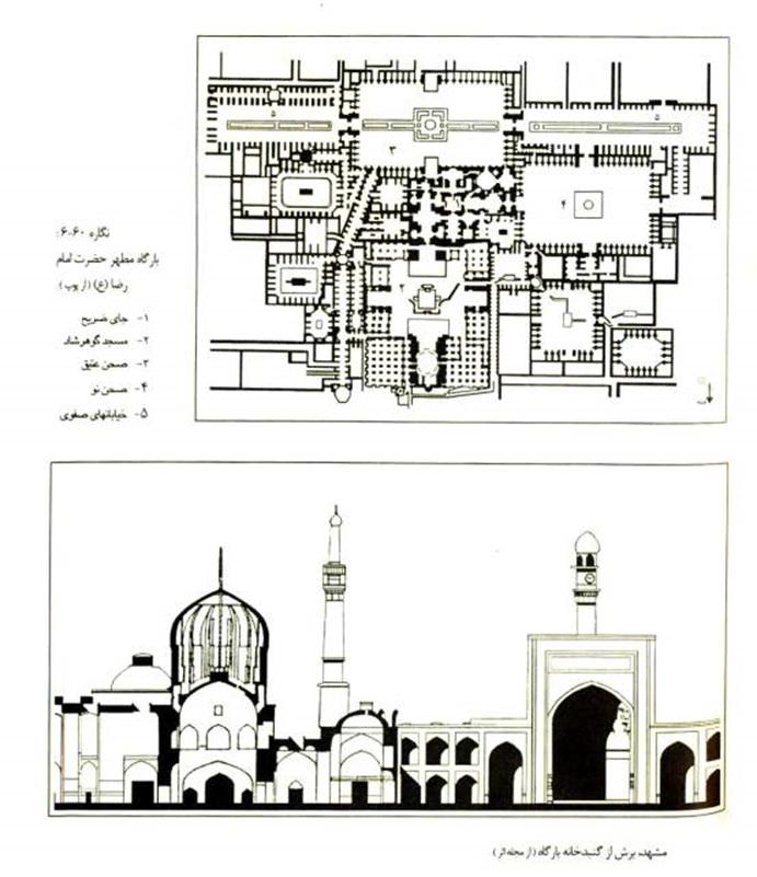 پاورپوینت بررسی معماری ایران