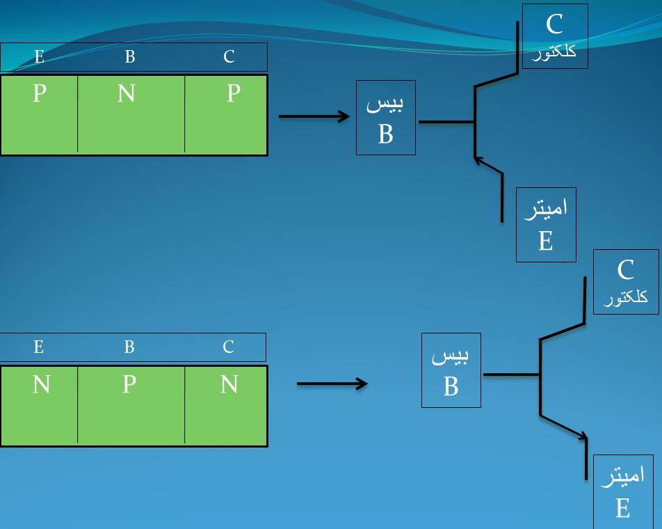 بررسی ساختار ترانزیستورهای دوقطبی