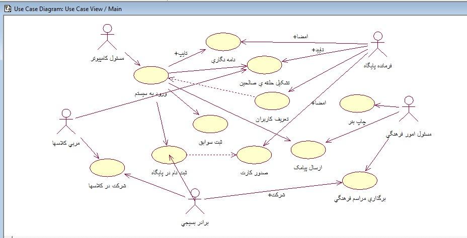 [تصویر:  basij_UML.jpg]