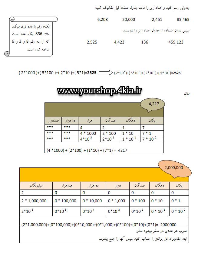 دانلود رایگان  کتاب تبدیل مبنا  pdf
