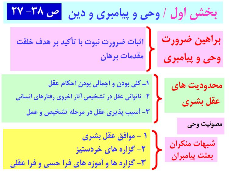 دانلود کتاب و جزوه خلاصه اندیشه اسلامی 2 دو علی غفارزاده و حسین عزیزی + نمونه سوالات pdf