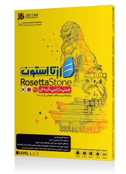 Rosseta Stone Chinese Korean Japanese rosetta stone chinese korean japanese Rosetta Stone Chinese Korean Japanese Rosseta Stone Chinese Korean Japanese